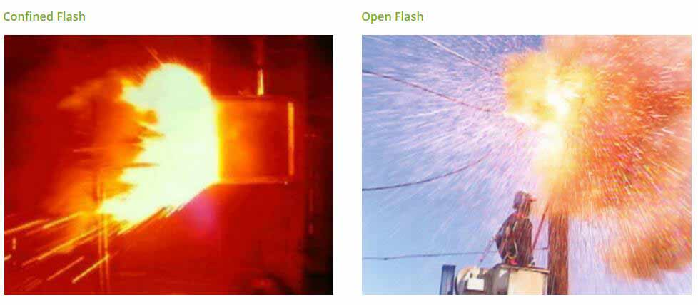 What is Arc Flash?