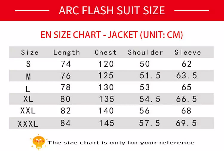 arc flash protective