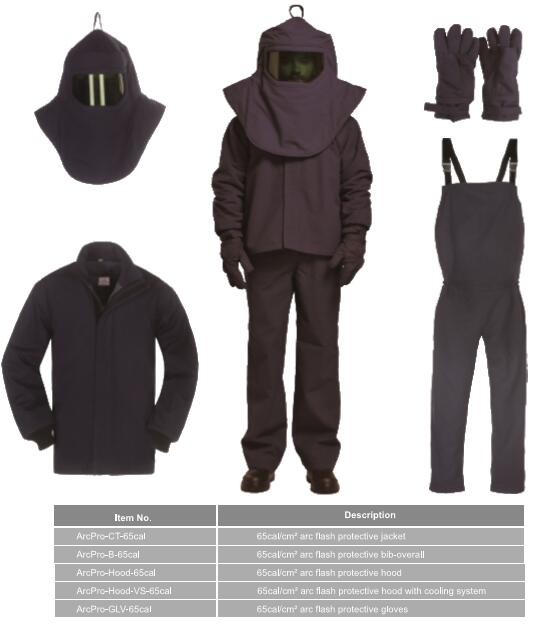 C&G arc flash protective clothing